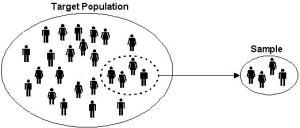 target-population