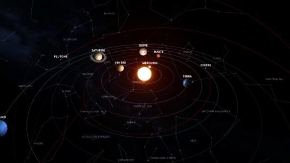 Immagine scope - solar system