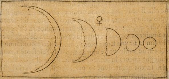 I disegni di Galileo relativi alle sue osservazioni delle fasi di Venere