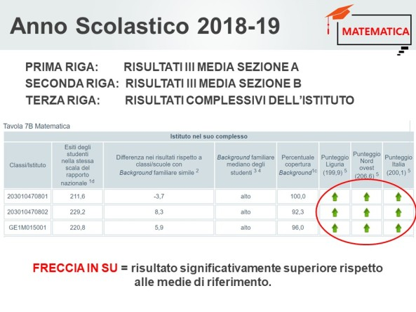 REPORT COMPETENZE IST S. MARIA IMMACOLATA - SEMERIA 1